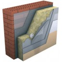 Базальтовая вата Технофас  100мм(7,2м²)